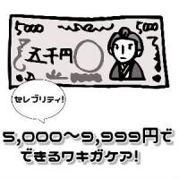 一万円以下でできるワキガケア